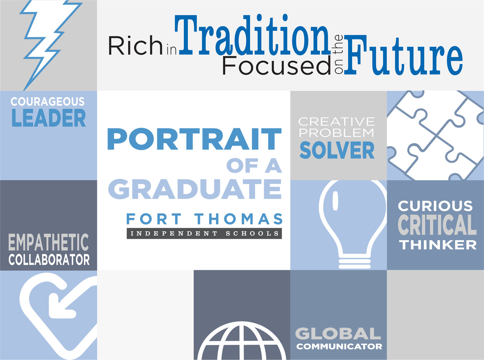 rich in tradition focused on the future courageous leader portrait of a graduate fort thomas independent schools creative problem solver curious critical thinker empathetic collaborator global communicator